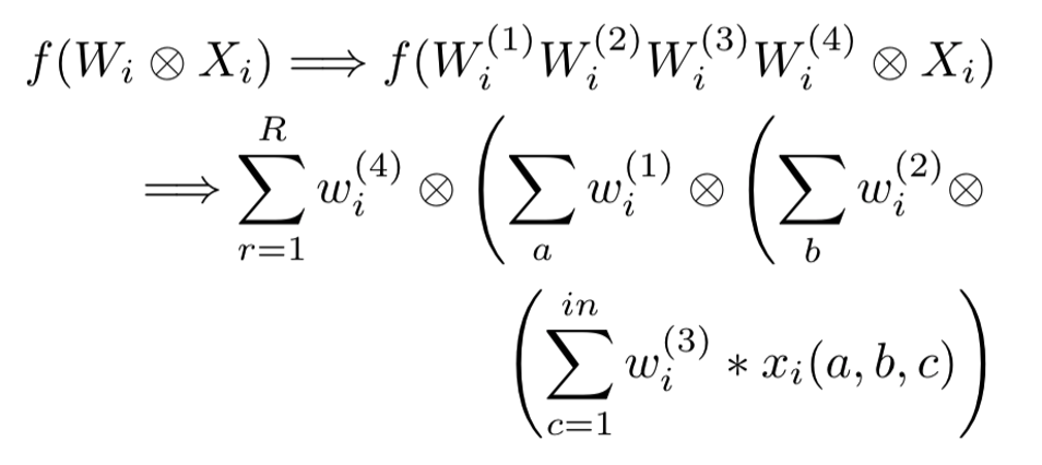 composed function ci for any layer Li in the pretrained DNN model