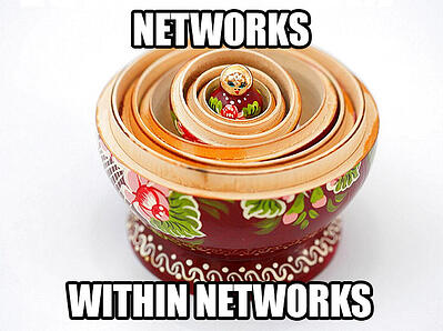 DNN networks within networks