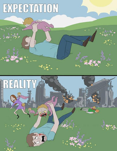 deep learning optimization expectation vs reality